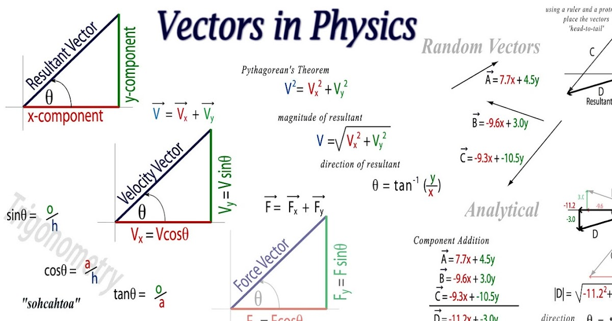 applications of vector calculus in real life