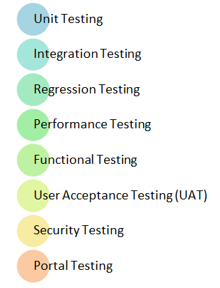 performance testing test cases for mobile applications