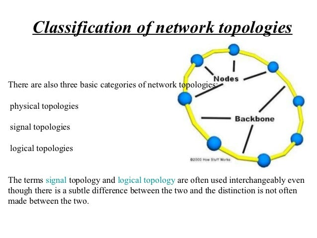 graph theory applications in networking