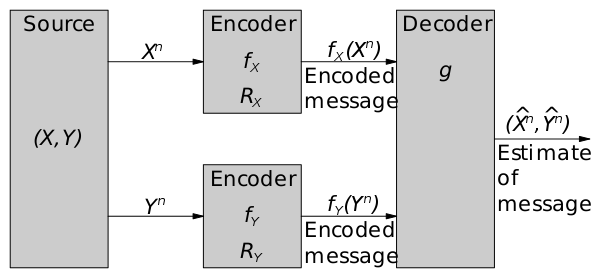 applications of encoder and decoder wikipedia