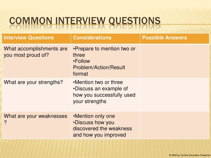 common job application questions and answers